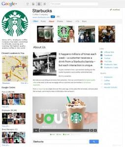 páginas de negocios google plus - isragarcia