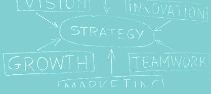Haz de Compartir tu Estrategia Online