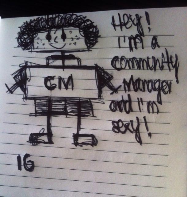 CM En Profundidad sobre Community Manager y Social Media