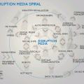 Isra García - Luis Calabuig - la espiral de la disrupción de la comunicación