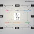 Modelo de integración human media