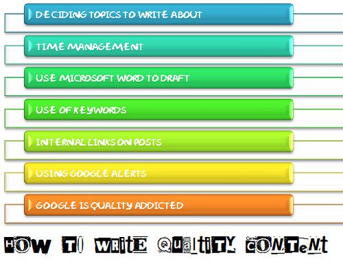 Cómo escribir un blog post