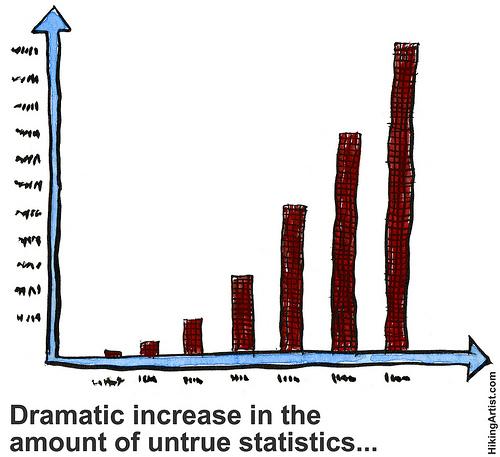 cómo me fijo en las estadísticas que importan