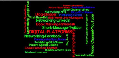 Cómo construir tu canal de comunicación digital