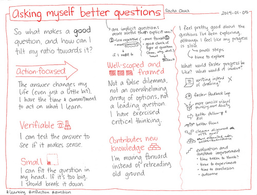 cómo hacer preguntas realmente utiles