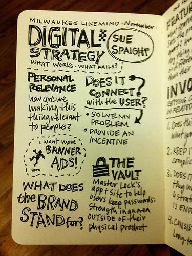 mejorar estrategia digital en organizaciones