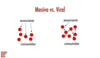 cómo hacer algo viral