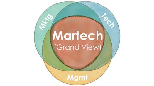 Martech: marketing, tecnología y management (por fin juntos y a la vez)