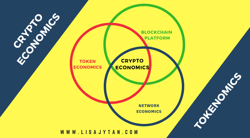 Proyectos Blockchain legítimos y fiables - modelo tokenomics