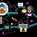 hacer marketing con Blockchain y hacer marketing para Blockchain