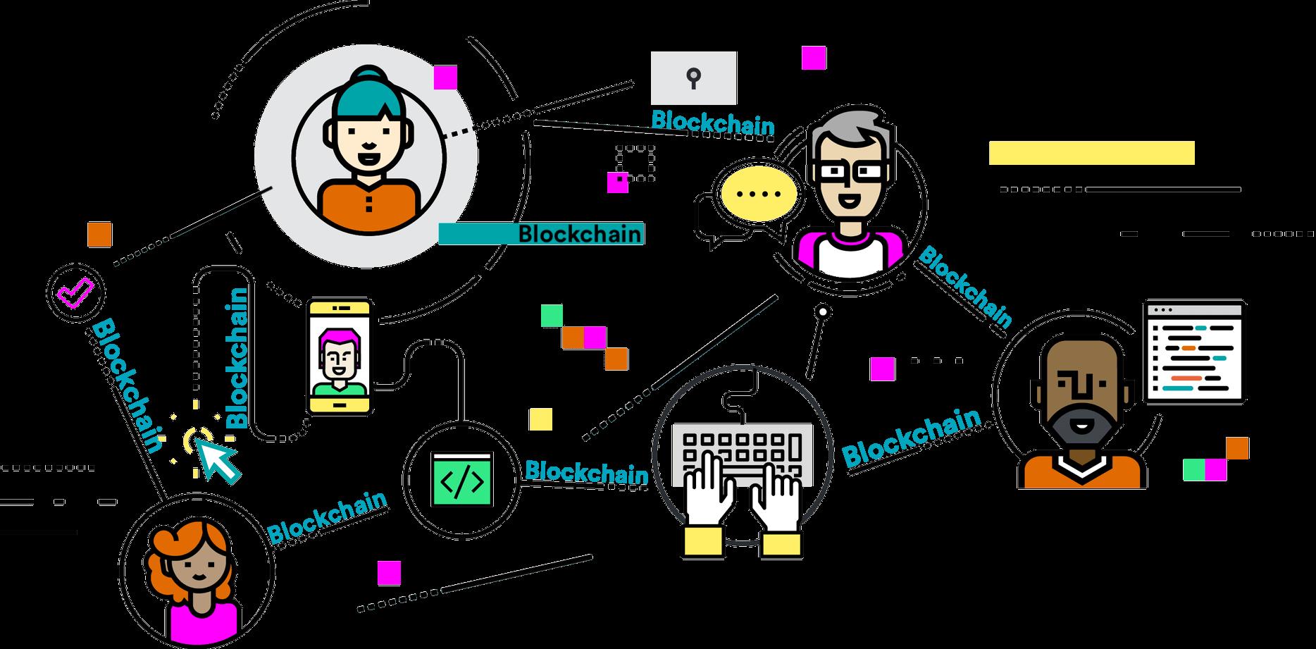 La realidad sobre Blockchain marketing, desde dentro y desde fuera