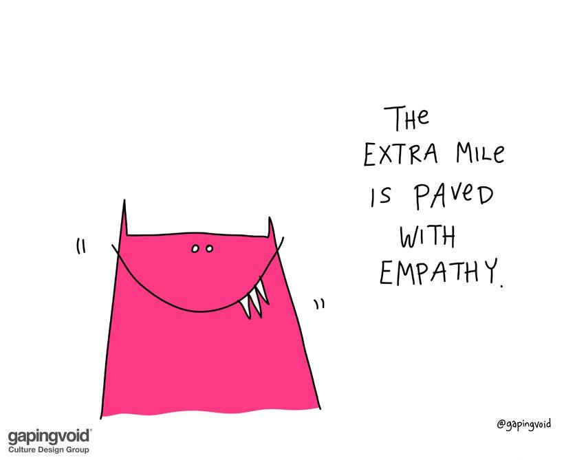 cómo practicar la empatía