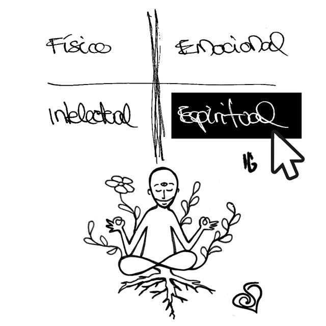 como trabajar la dimensión espiritual del alto rendimiento holístico