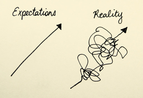 La trampa de las expectativas